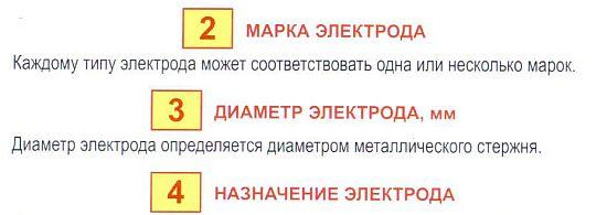 markirovka-elektrodov-3