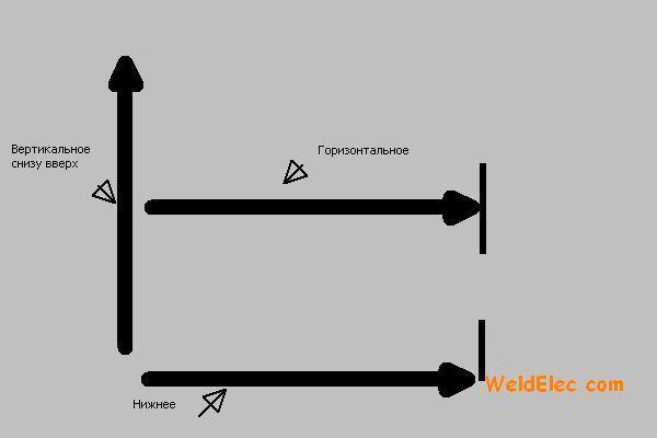 polozhenie-elektrodov-3
