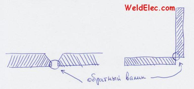 Обратный валик при сварке труб - Металлообработка от А до ...