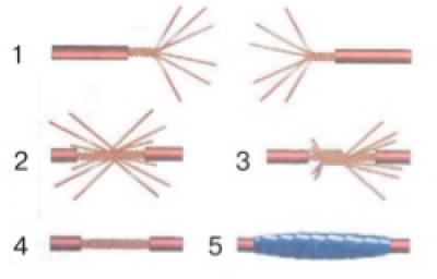 Соединить кабель для сварочного аппарата ресанта стабилизатор напряжения 15 квт цена