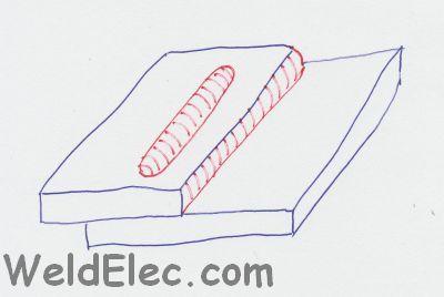 нахлесточное соединение сваркой с прорезным швом