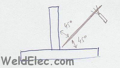 тавровое соединение в нижнем положении, угол наклона электрода